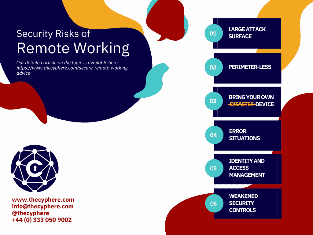 Cyber Security Threats - Remote Working