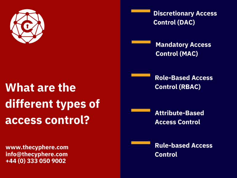 types of access control