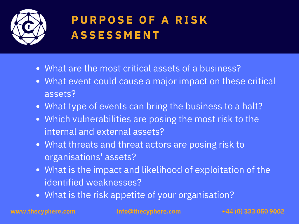 IT security risk assessment