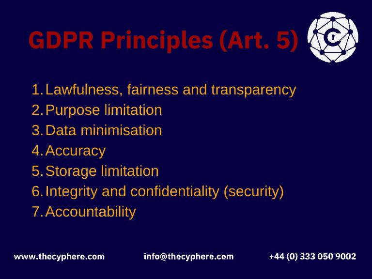 GDPR principles data protection