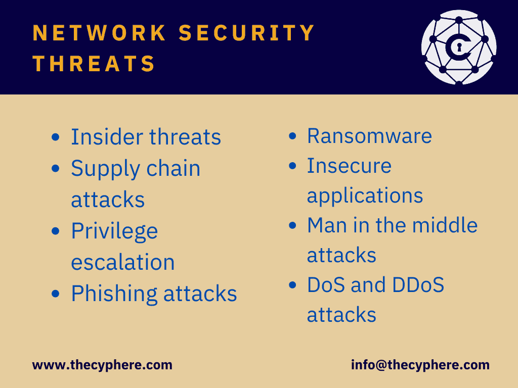 threats to network security