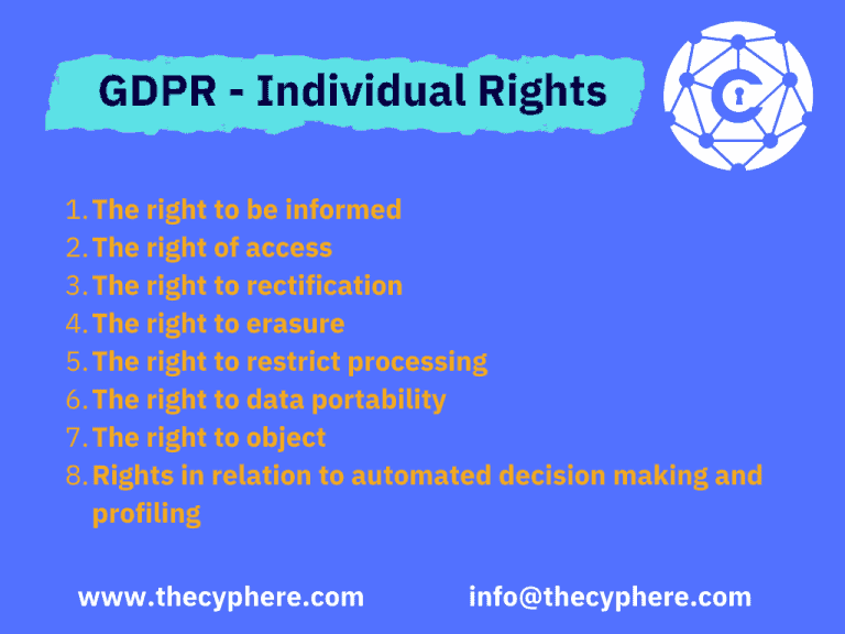 what are the 8 rights of gdpr