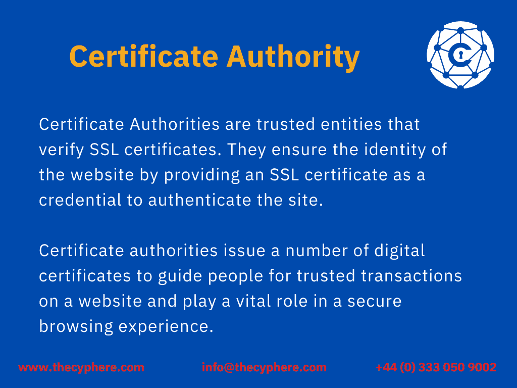 what is a certificate authority (CA)