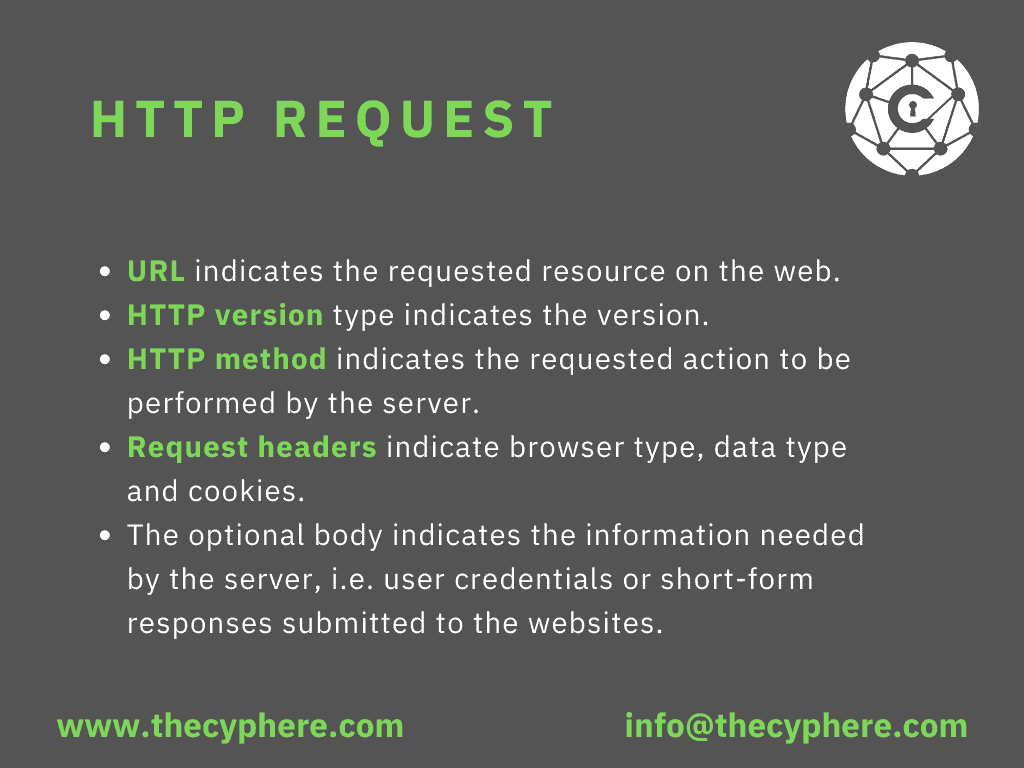 HTTPS request variables