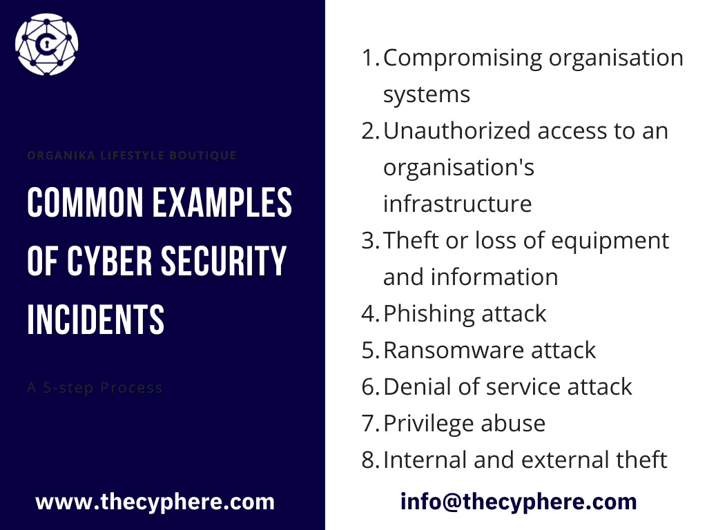 common examples of cyber security incidents