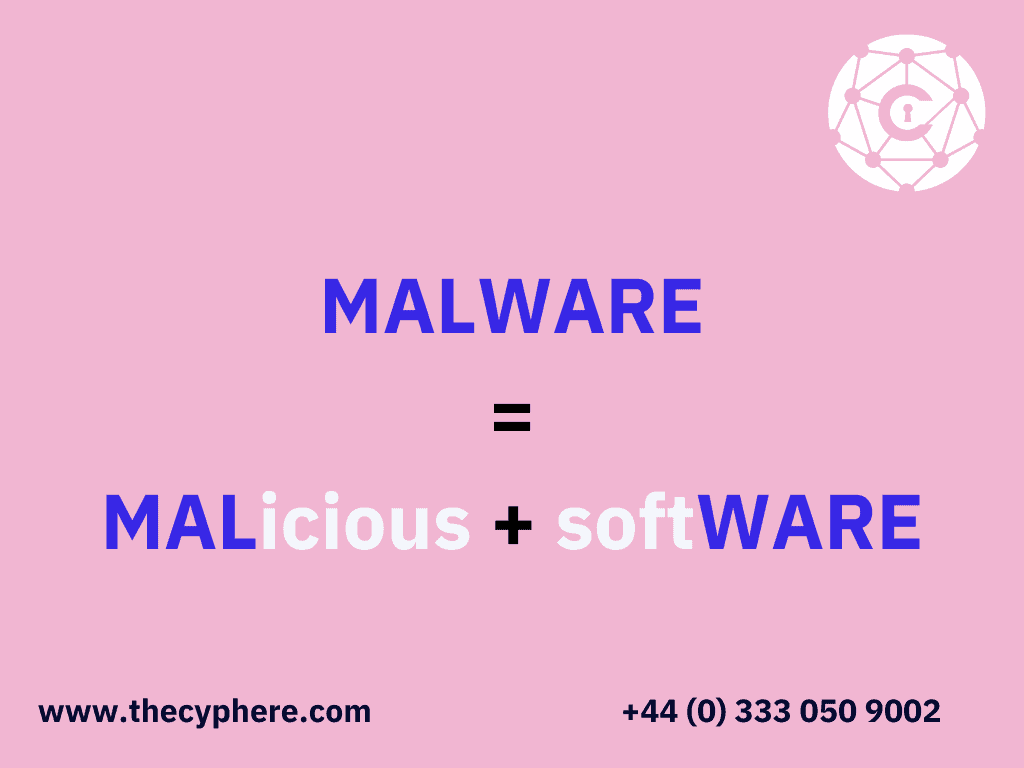 malware means malicious software